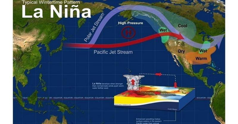 Waspadai Fenomena Puncak La Nina hingga Januari 2021